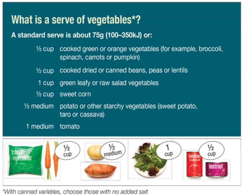 serves of vegetables